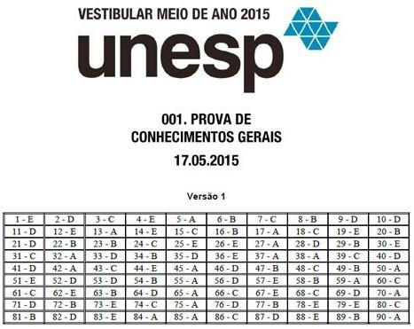 gabarito_unesp_2015
